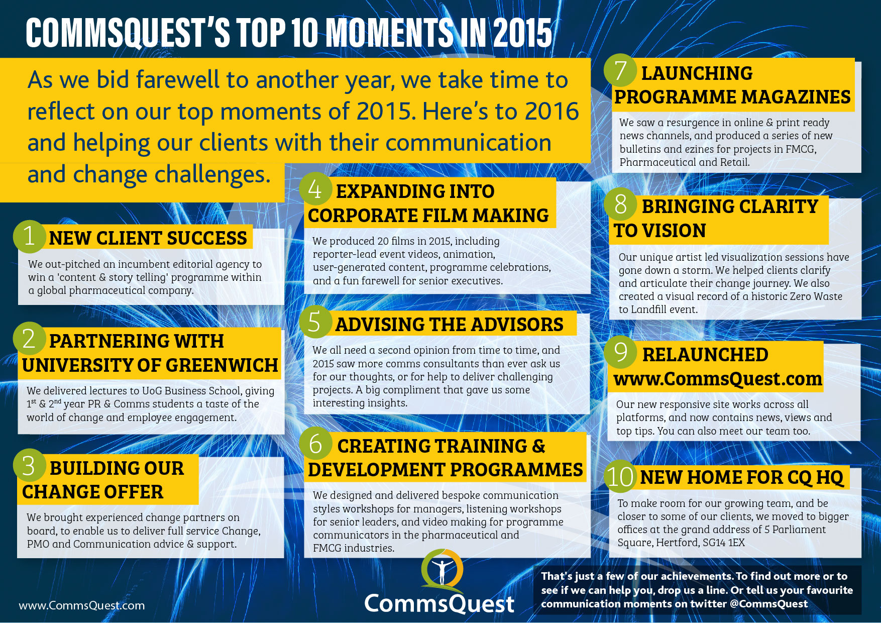 top cq moments in 2015